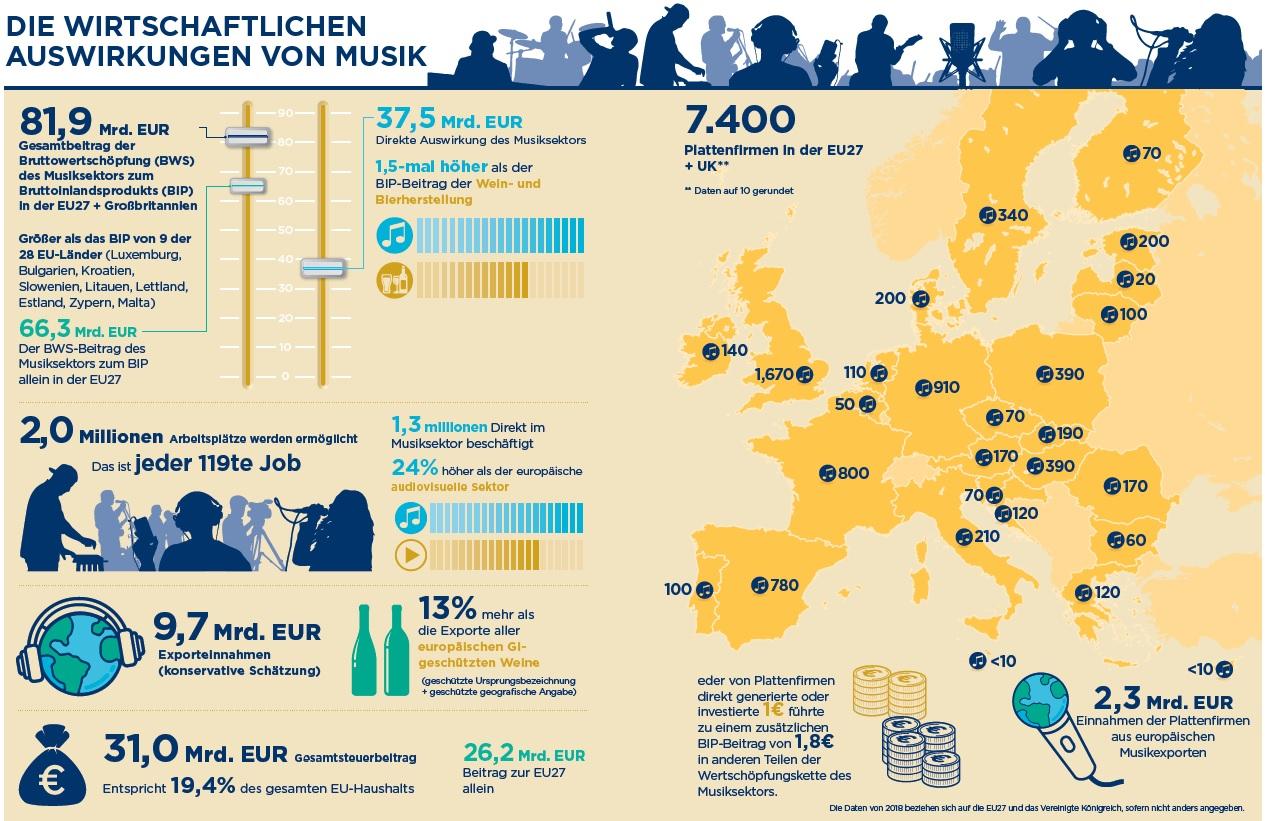 infographic deutsch